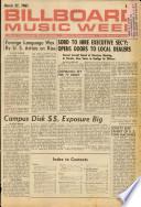 27 Mar 1961