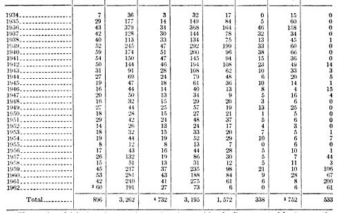 [merged small][merged small][merged small][merged small][merged small][merged small][merged small][ocr errors][merged small][merged small][subsumed][merged small][merged small][merged small][merged small][merged small][merged small][merged small][merged small][merged small][merged small][merged small][merged small][merged small][merged small][merged small][merged small][merged small][merged small][merged small][merged small][merged small][merged small][merged small][merged small][merged small][merged small][merged small][merged small]